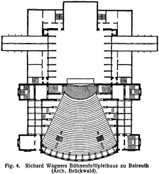 L-Bayrethertheater